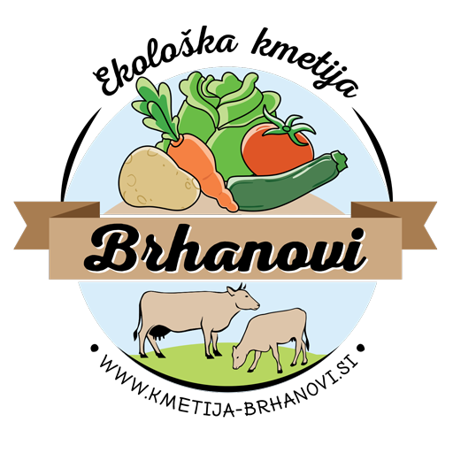 Kmetija Brhanovi